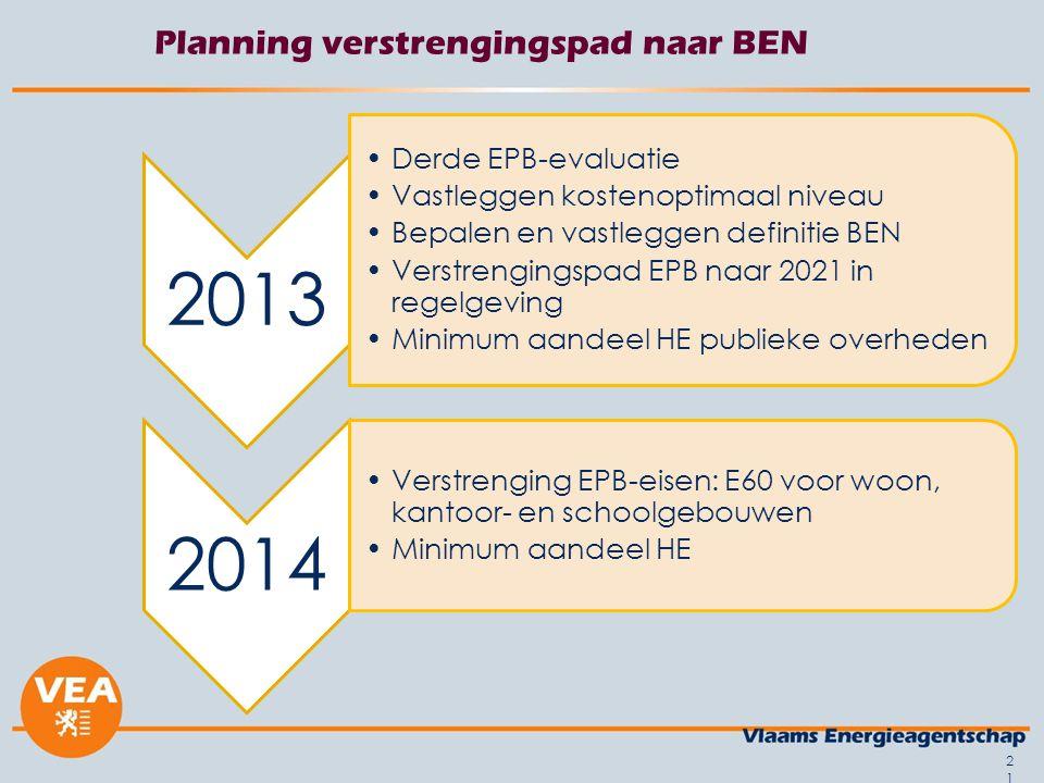 21 Planning verstrengingspad naar BEN 2013 Derde EPB-evaluatie Vastleggen kostenoptimaal niveau Bepalen en vastleggen definitie BEN Verstrengingspad E
