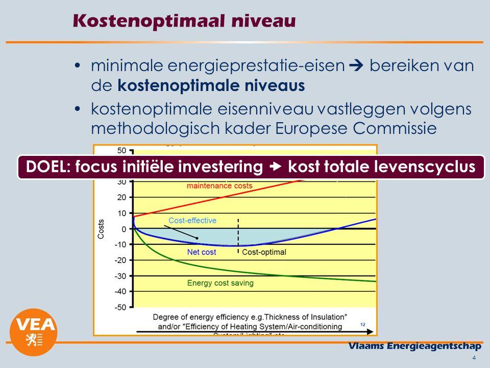 4 Kostenoptimaal niveau minimale energieprestatie-eisen  bereiken van de kostenoptimale niveaus kostenoptimale eisenniveau vastleggen volgens methodo