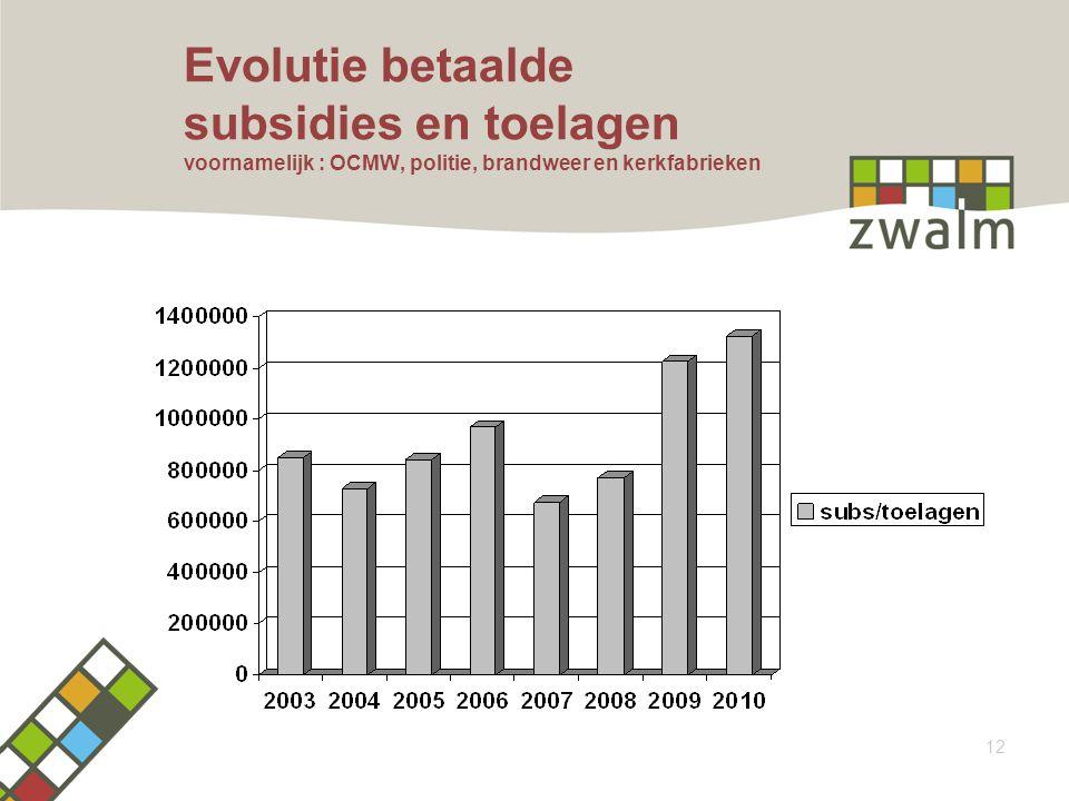 Evolutie betaalde subsidies en toelagen voornamelijk : OCMW, politie, brandweer en kerkfabrieken 12