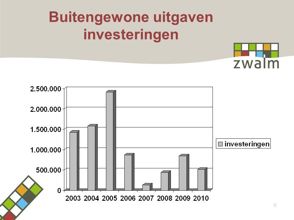 Ratio's Gemiddelde rendement beleggingen bedroeg in 2010: »1,14% (gemiddelde euribor 1m = 0.58 1y = 1.38) Gemiddelde kost leningen in 2010 : 2.5% (3.13 in 2009) Benuttingsgraad uitgavekredieten –Gewone dienst uitgaven (exploïtatie) : 84% –Buitengewone dienst uitgaven (investeringen): 47% –Gewone dienst ontvangsten: 100,7% Cashflow : 1.369.294 EUR 17