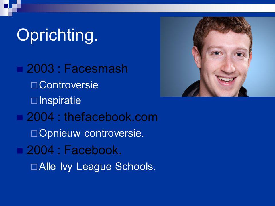 Oprichting. 2003 : Facesmash  Controversie  Inspiratie 2004 : thefacebook.com  Opnieuw controversie. 2004 : Facebook.  Alle Ivy League Schools.