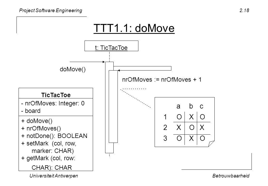 Project Software Engineering Universiteit AntwerpenBetrouwbaarheid 2.18 TTT1.1: doMove t: TicTacToe doMove() TicTacToe - nrOfMoves: Integer: 0 - board + doMove() + nrOfMoves() + notDone(): BOOLEAN + setMark (col, row, marker: CHAR) + getMark (col, row: CHAR): CHAR abc1OXO2XOX3OXOabc1OXO2XOX3OXO nrOfMoves := nrOfMoves + 1 …………