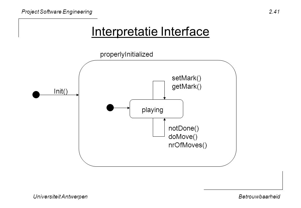 Project Software Engineering Universiteit AntwerpenBetrouwbaarheid 2.41 Interpretatie Interface Init() playing properlyInitialized setMark() getMark() notDone() doMove() nrOfMoves()