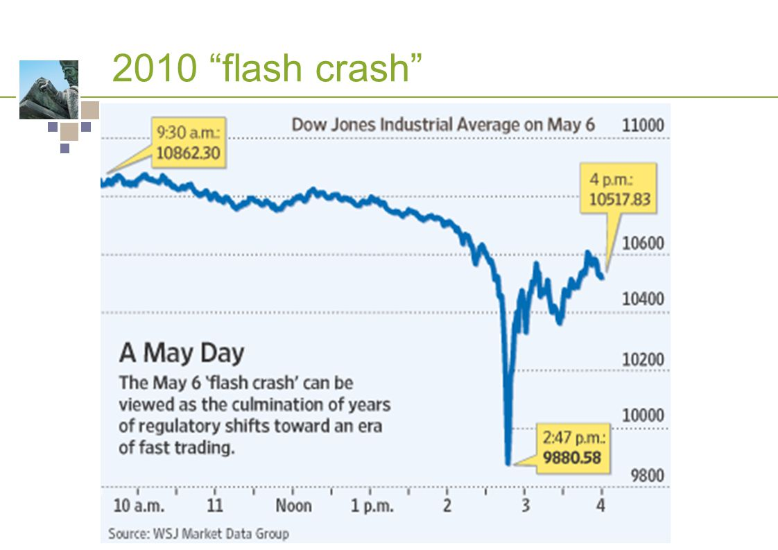 """2010 """"flash crash"""""""
