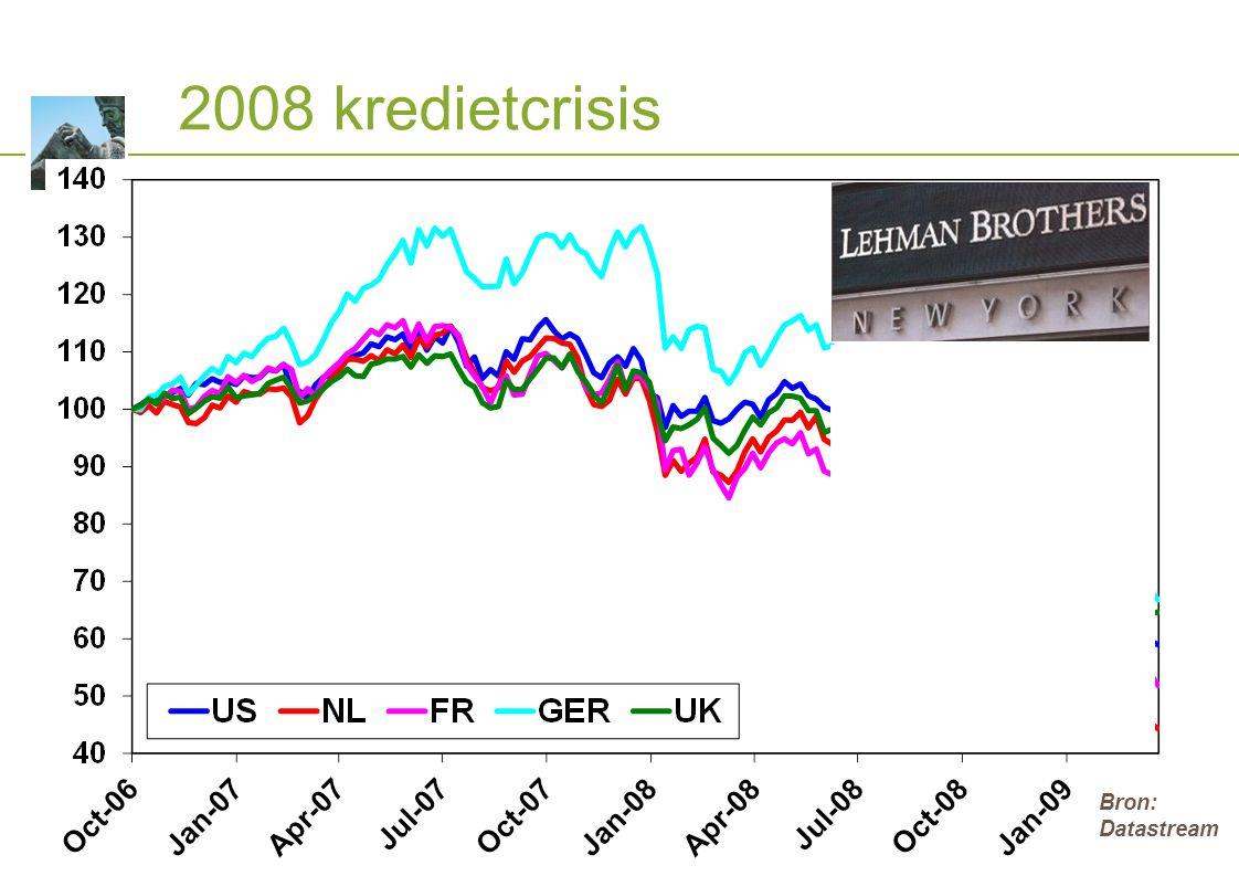Zwarte gaten van liquiditeit Problemen voor banken Dalende prijzen Verlies van vertrouwen Verkopen Slecht nieuws