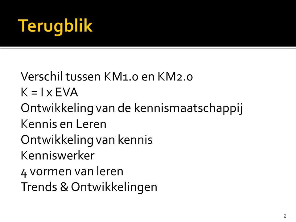 2 Verschil tussen KM1.0 en KM2.0 K = I x EVA Ontwikkeling van de kennismaatschappij Kennis en Leren Ontwikkeling van kennis Kenniswerker 4 vormen van leren Trends & Ontwikkelingen