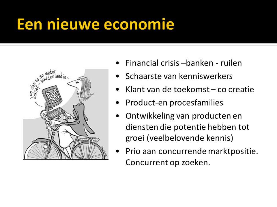 Financial crisis –banken - ruilen Schaarste van kenniswerkers Klant van de toekomst – co creatie Product-en procesfamilies Ontwikkeling van producten en diensten die potentie hebben tot groei (veelbelovende kennis) Prio aan concurrende marktpositie.