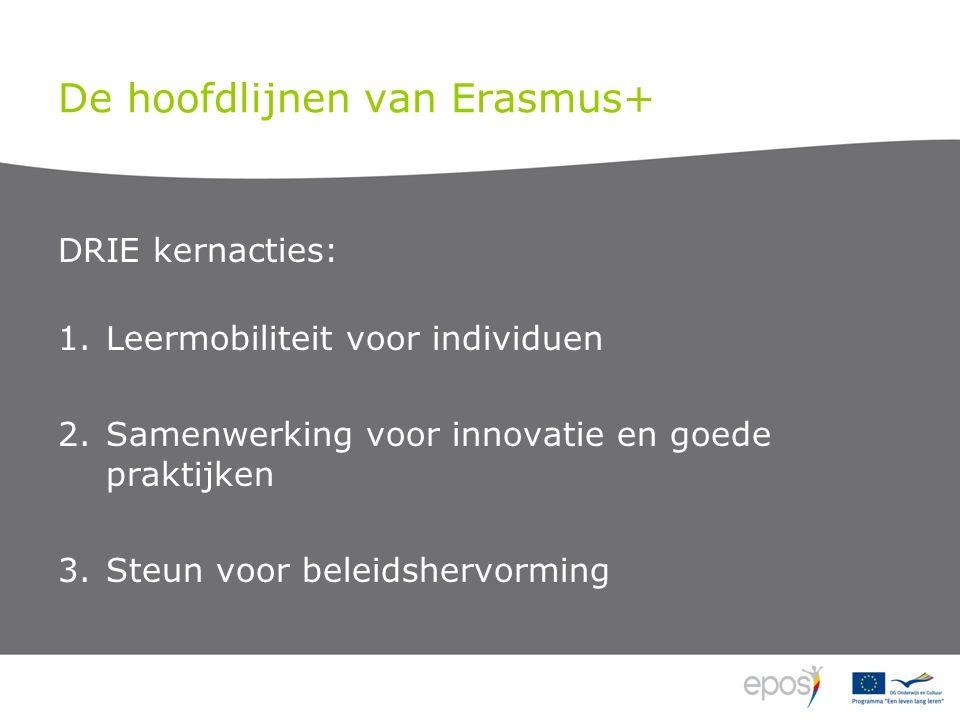 De hoofdlijnen van Erasmus+ DRIE kernacties: 1.Leermobiliteit voor individuen 2.Samenwerking voor innovatie en goede praktijken 3.Steun voor beleidshervorming