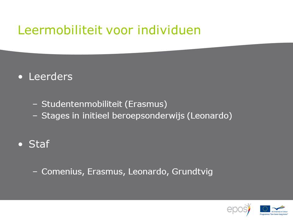 Leermobiliteit voor individuen Leerders –Studentenmobiliteit (Erasmus) –Stages in initieel beroepsonderwijs (Leonardo) Staf –Comenius, Erasmus, Leonardo, Grundtvig