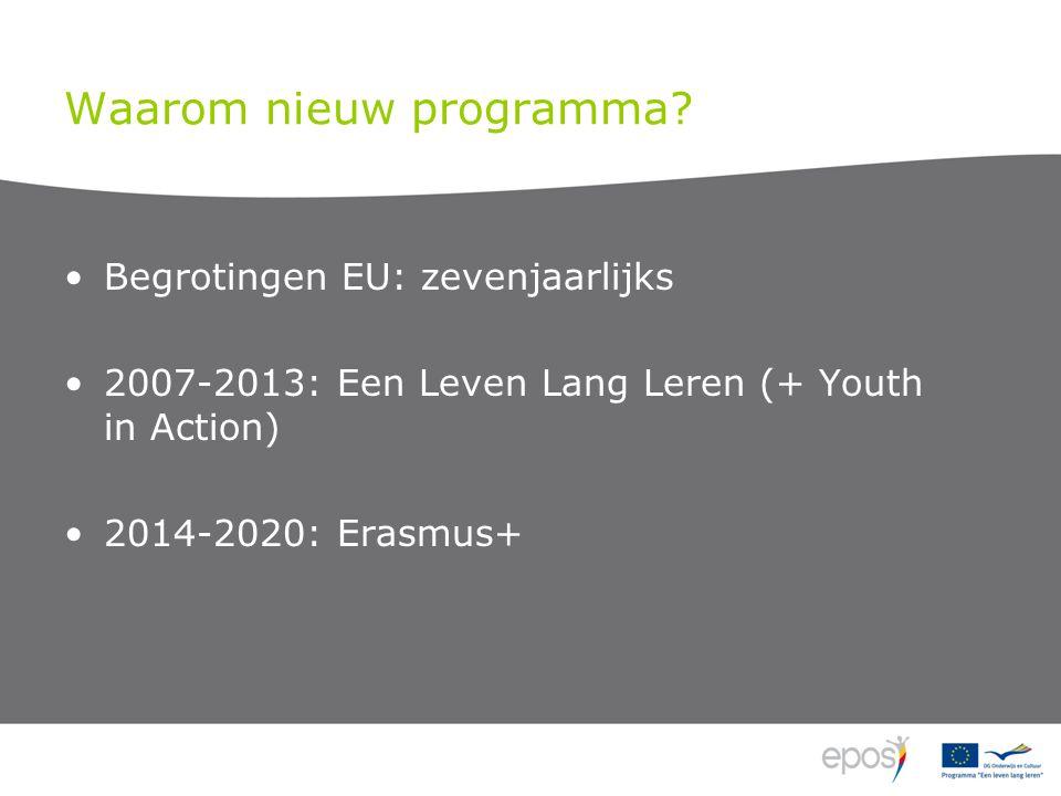 Strategische partnerschappen Minimum 3 organisaties uit 3 landen Uitzonderingen: 2 partners –Schoolpartnerschappen –Regiopartnerschappen Deadline: 30 april 2014
