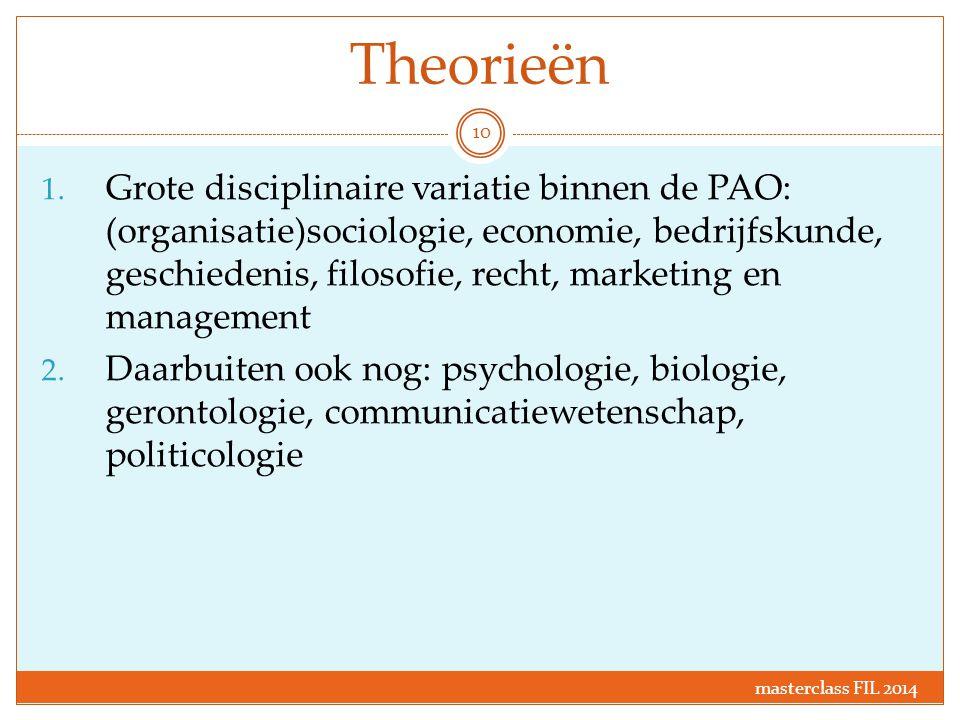 Theorieën 1. Grote disciplinaire variatie binnen de PAO: (organisatie)sociologie, economie, bedrijfskunde, geschiedenis, filosofie, recht, marketing e