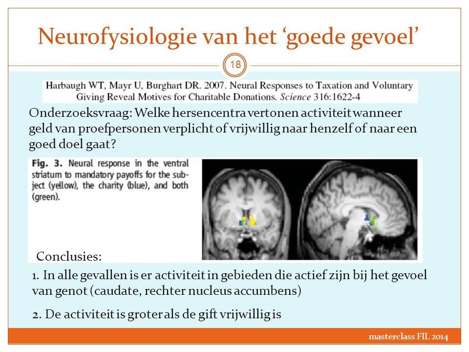 Neurofysiologie van het 'goede gevoel' Onderzoeksvraag: Welke hersencentra vertonen activiteit wanneer geld van proefpersonen verplicht of vrijwillig