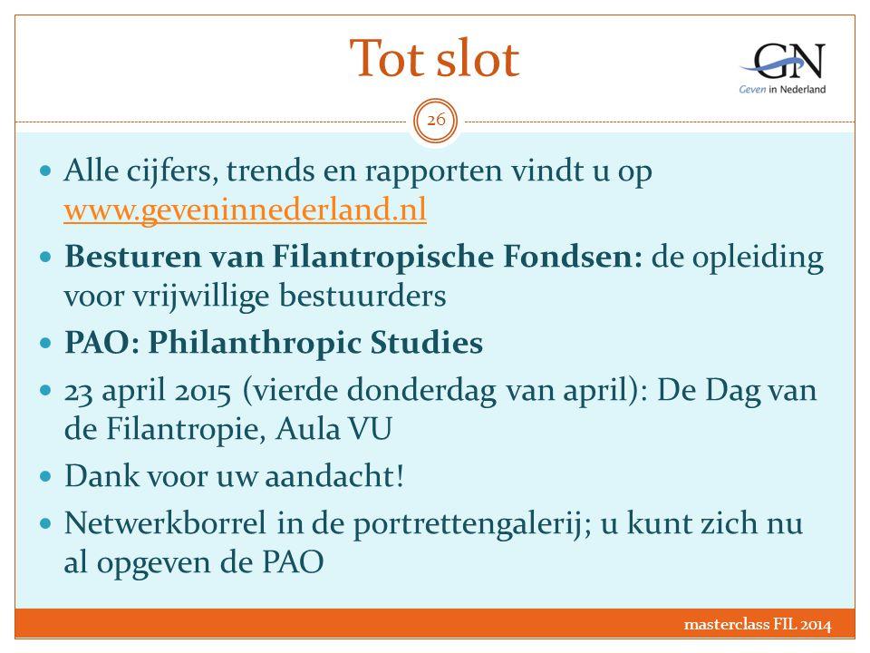 Tot slot Alle cijfers, trends en rapporten vindt u op www.geveninnederland.nl www.geveninnederland.nl Besturen van Filantropische Fondsen: de opleidin