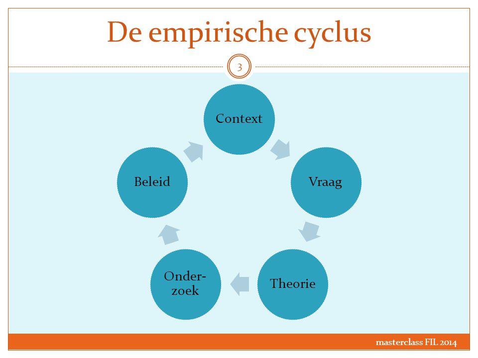 De empirische cyclus Context Vraag Theorie Onder- zoek Beleid masterclass FIL 2014 3
