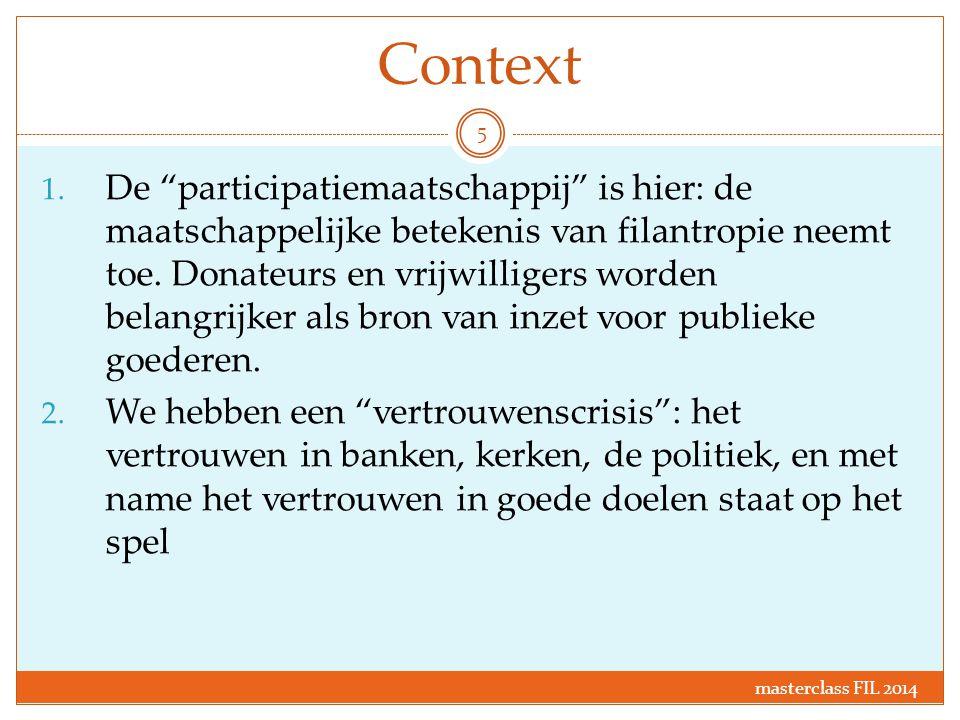 """Context 1. De """"participatiemaatschappij"""" is hier: de maatschappelijke betekenis van filantropie neemt toe. Donateurs en vrijwilligers worden belangrij"""