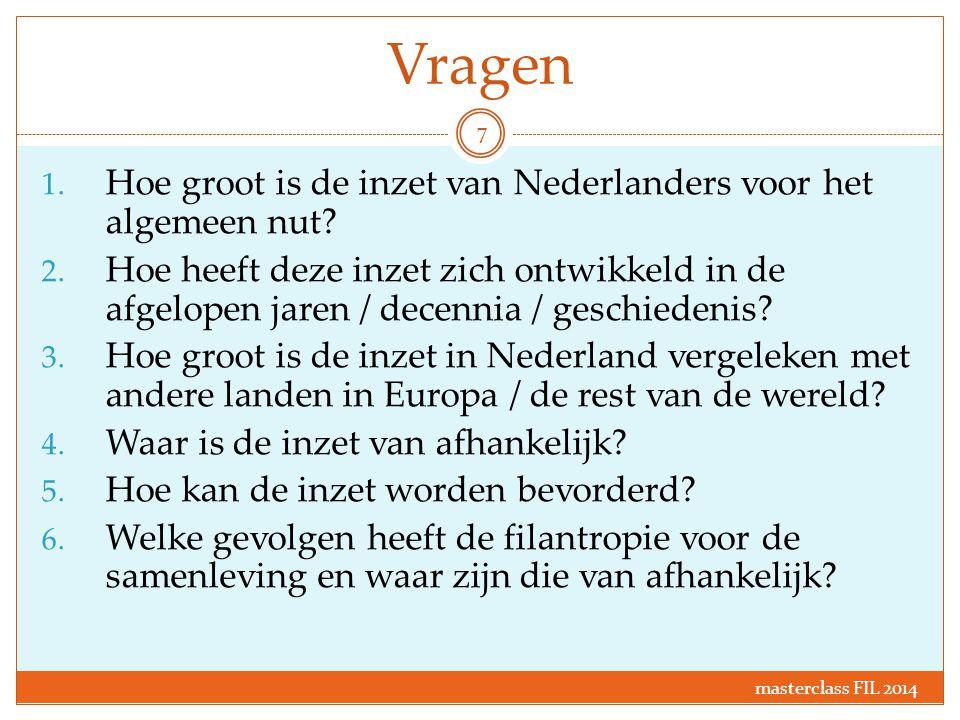 Vragen 1. Hoe groot is de inzet van Nederlanders voor het algemeen nut? 2. Hoe heeft deze inzet zich ontwikkeld in de afgelopen jaren / decennia / ges