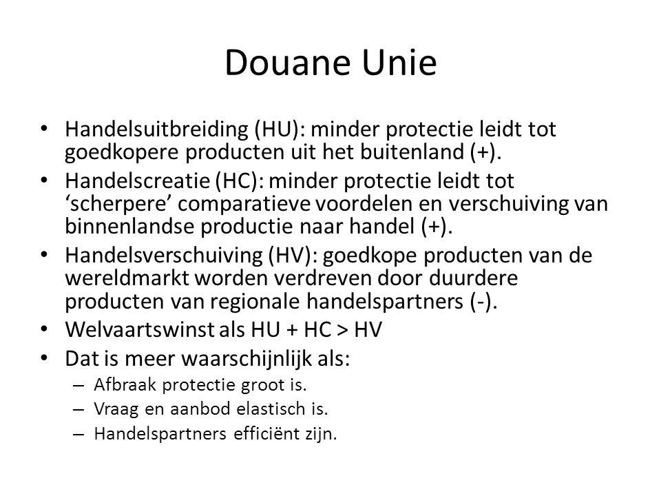 Douane Unie Handelsuitbreiding (HU): minder protectie leidt tot goedkopere producten uit het buitenland (+).