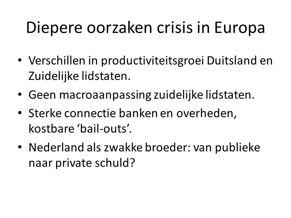 Diepere oorzaken crisis in Europa Verschillen in productiviteitsgroei Duitsland en Zuidelijke lidstaten.