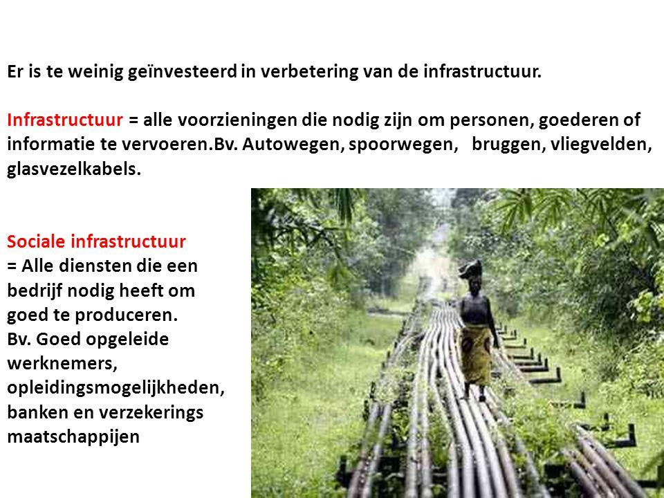 Er is te weinig geïnvesteerd in verbetering van de infrastructuur. Infrastructuur = alle voorzieningen die nodig zijn om personen, goederen of informa