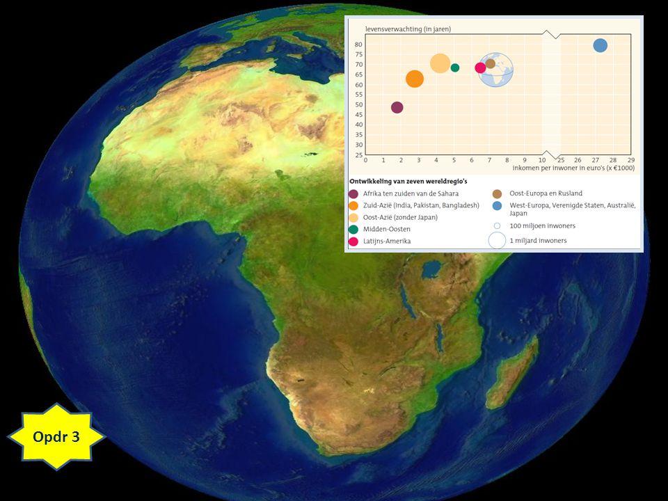 Paragraaf 3: hulp voor Afrika