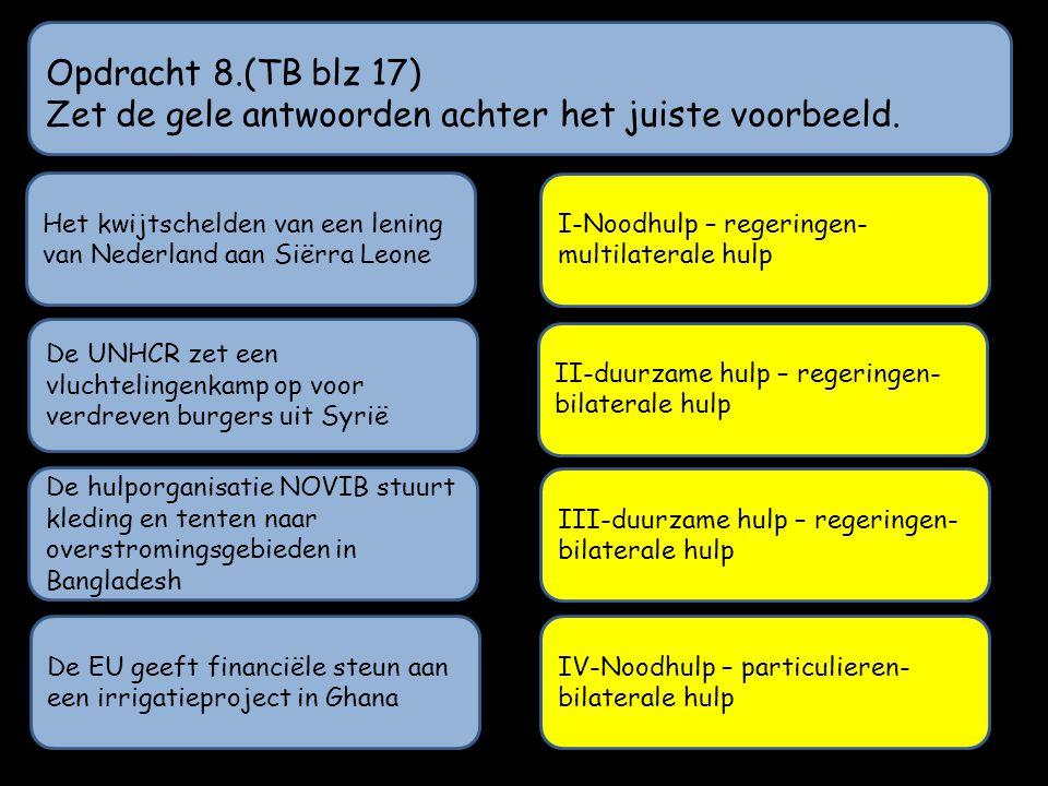 Opdracht 8.(TB blz 17) Zet de gele antwoorden achter het juiste voorbeeld. Het kwijtschelden van een lening van Nederland aan Siërra Leone De UNHCR ze