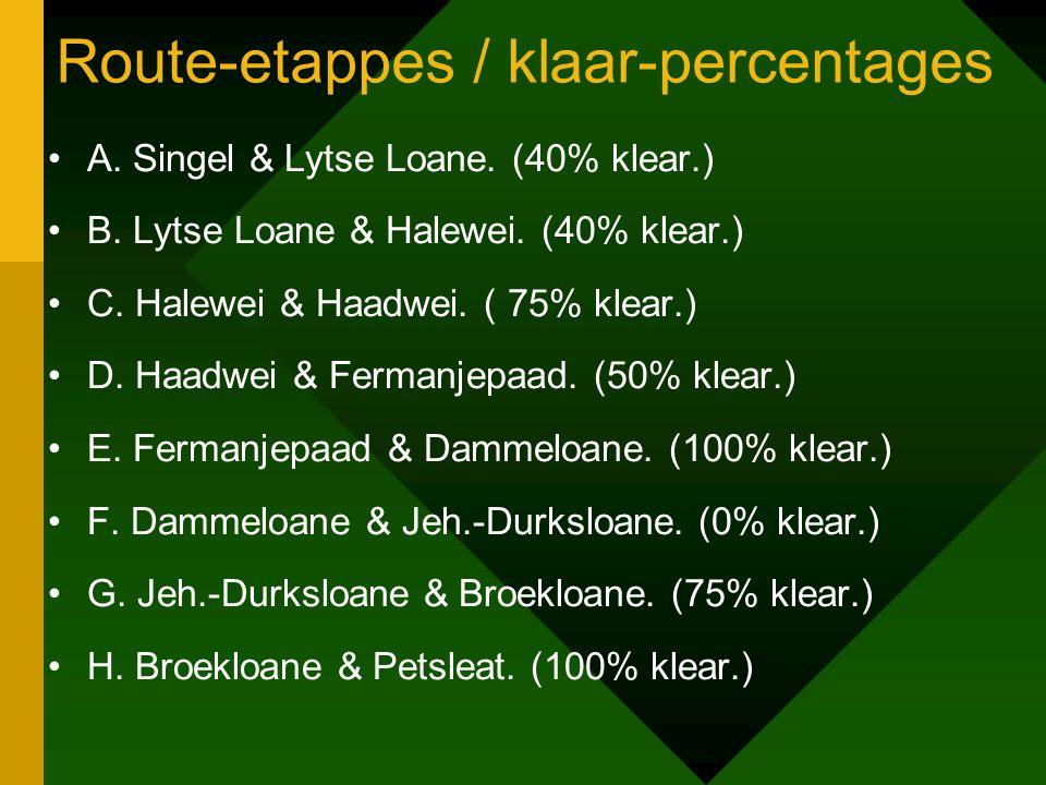Route-etappes / klaar-percentages A.Singel & Lytse Loane.