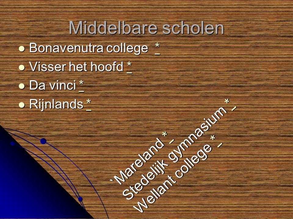 Middelbare scholen Bonavenutra college * Bonavenutra college ** Visser het hoofd * Visser het hoofd ** Da vinci * Da vinci ** Rijnlands * Rijnlands ** `Mareland * * Stedelijk gymnasium * * Wellant college * *
