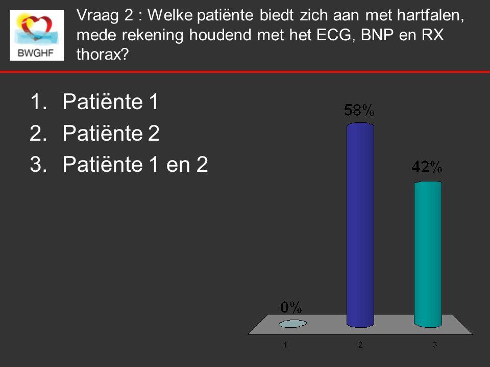 Vraag 2 : Welke patiënte biedt zich aan met hartfalen, mede rekening houdend met het ECG, BNP en RX thorax? 1.Patiënte 1 2.Patiënte 2 3.Patiënte 1 en