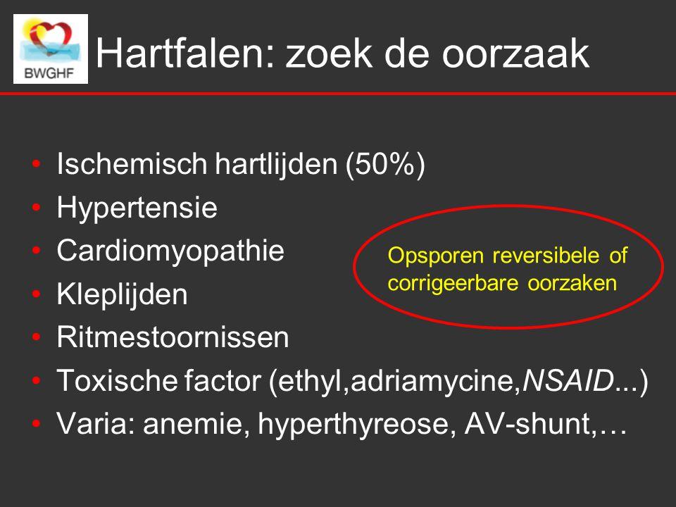Hartfalen: zoek de oorzaak Ischemisch hartlijden (50%) Hypertensie Cardiomyopathie Kleplijden Ritmestoornissen Toxische factor (ethyl,adriamycine,NSAID...) Varia: anemie, hyperthyreose, AV-shunt,… Opsporen reversibele of corrigeerbare oorzaken