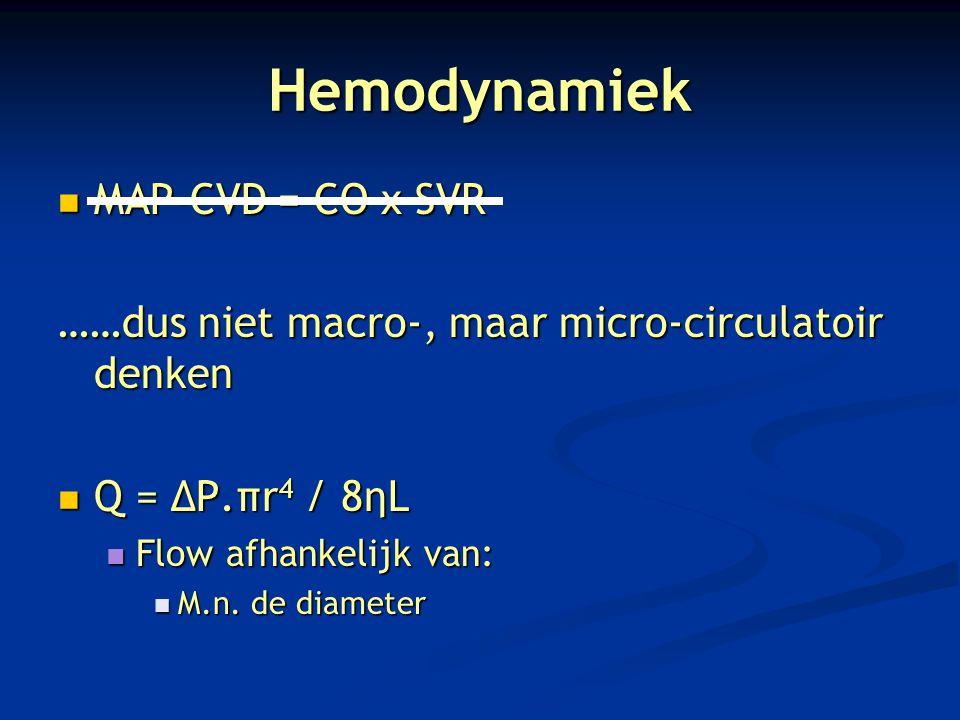 Hemodynamiek MAP-CVD = CO x SVR MAP-CVD = CO x SVR ……dus niet macro-, maar micro-circulatoir denken Q = ΔP.πr 4 / 8ηL Q = ΔP.πr 4 / 8ηL Flow afhankeli
