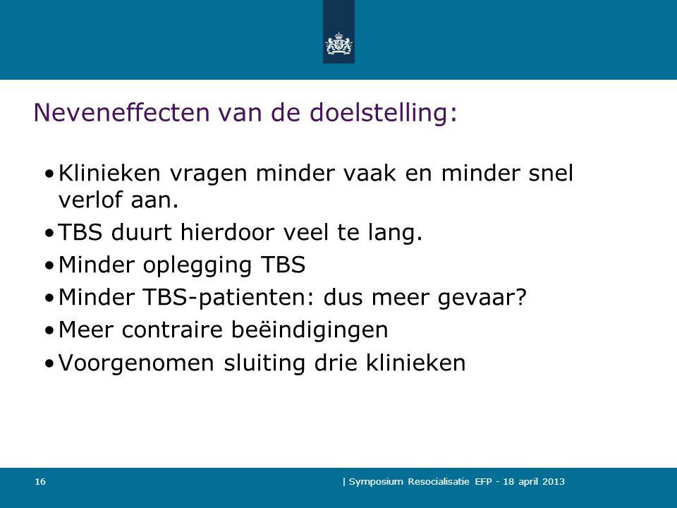 | Symposium Resocialisatie EFP - 18 april 2013 16 Neveneffecten van de doelstelling: Klinieken vragen minder vaak en minder snel verlof aan.