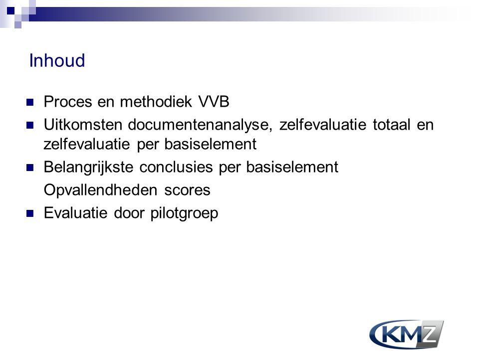 Inhoud Proces en methodiek VVB Uitkomsten documentenanalyse, zelfevaluatie totaal en zelfevaluatie per basiselement Belangrijkste conclusies per basis