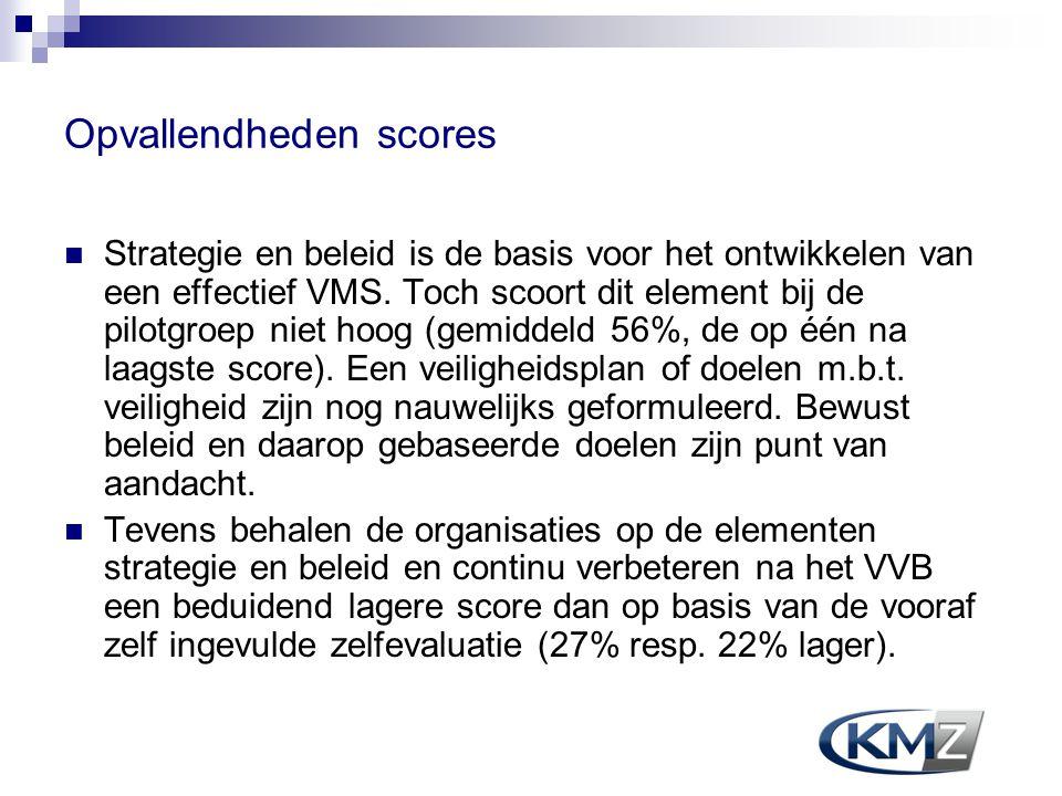 Opvallendheden scores Strategie en beleid is de basis voor het ontwikkelen van een effectief VMS. Toch scoort dit element bij de pilotgroep niet hoog