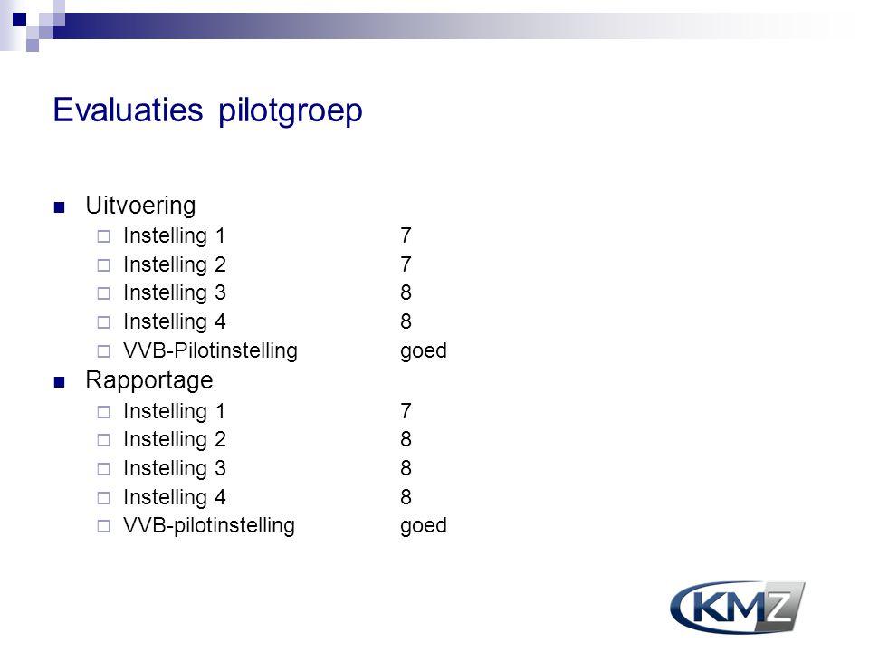 Evaluaties pilotgroep Uitvoering  Instelling 17  Instelling 27  Instelling 3 8  Instelling 4 8  VVB-Pilotinstelling goed Rapportage  Instelling