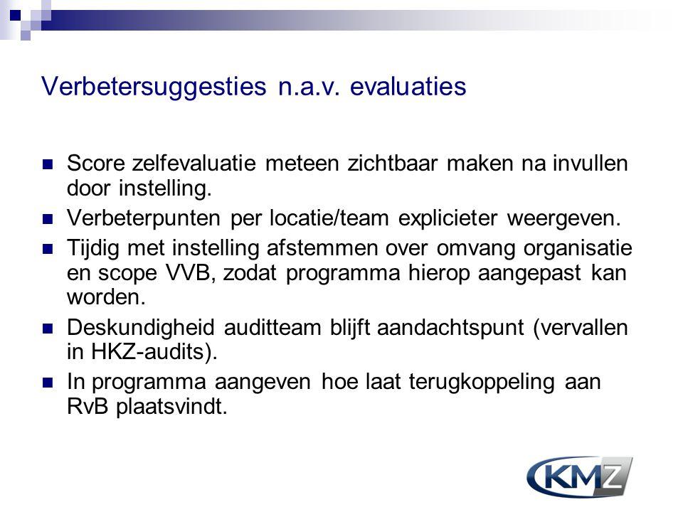 Verbetersuggesties n.a.v. evaluaties Score zelfevaluatie meteen zichtbaar maken na invullen door instelling. Verbeterpunten per locatie/team expliciet