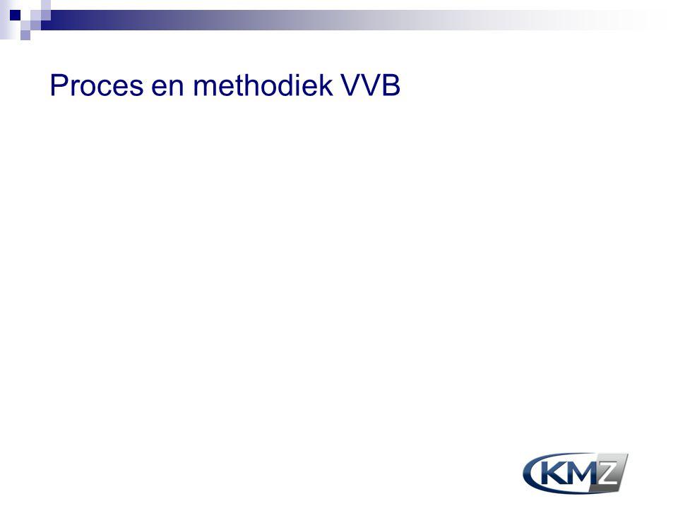 Methodiek Documentenanalyse door CKMZ o.b.v.