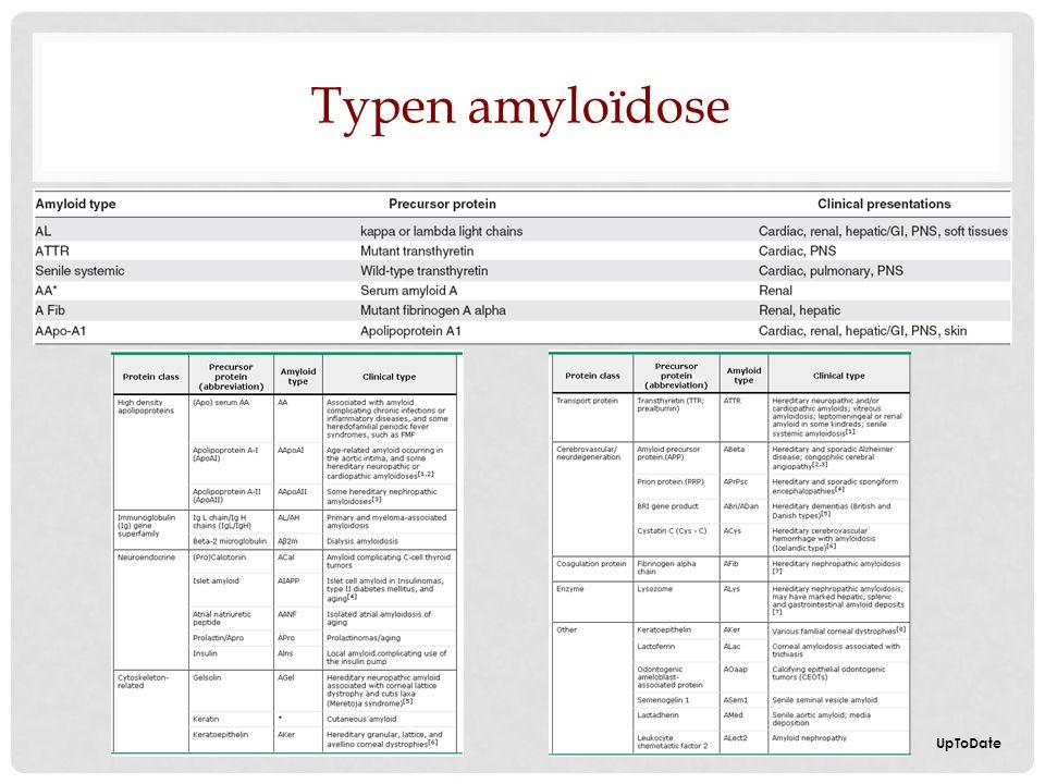 Prognostische factoren urinezuur > 0.48 mmol/l, cardiale troponine T >0.035 ug/l, N-terminalpropeptide of brain-typenatriureticpeptide (NT-pro-BNP) > 39.2 pmol/l.