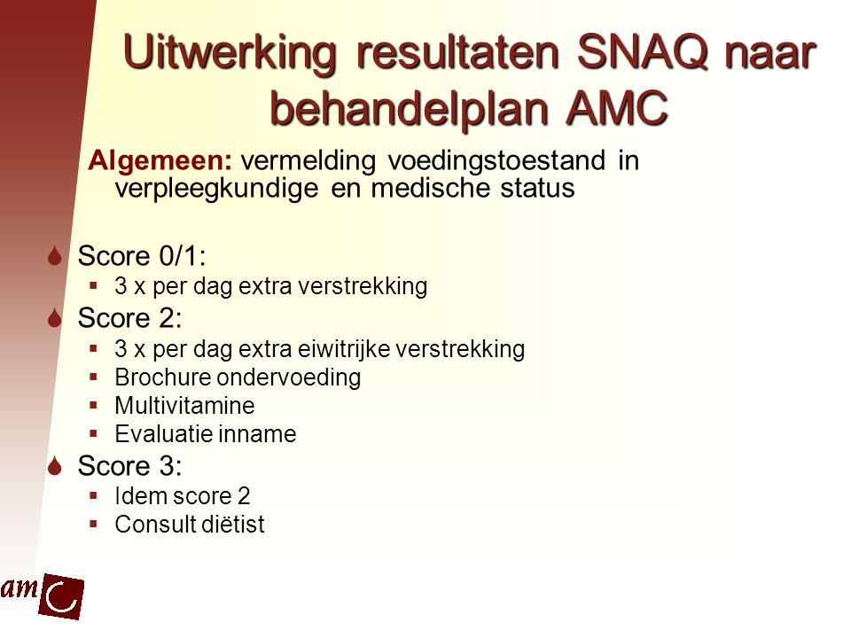 Uitwerking resultaten SNAQ naar behandelplan AMC Algemeen: vermelding voedingstoestand in verpleegkundige en medische status  Score 0/1:  3 x per da