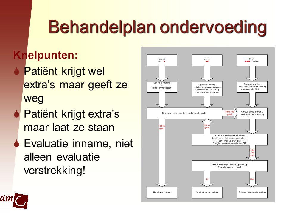 Behandelplan ondervoeding Knelpunten:  Patiënt krijgt wel extra's maar geeft ze weg  Patiënt krijgt extra's maar laat ze staan  Evaluatie inname, n