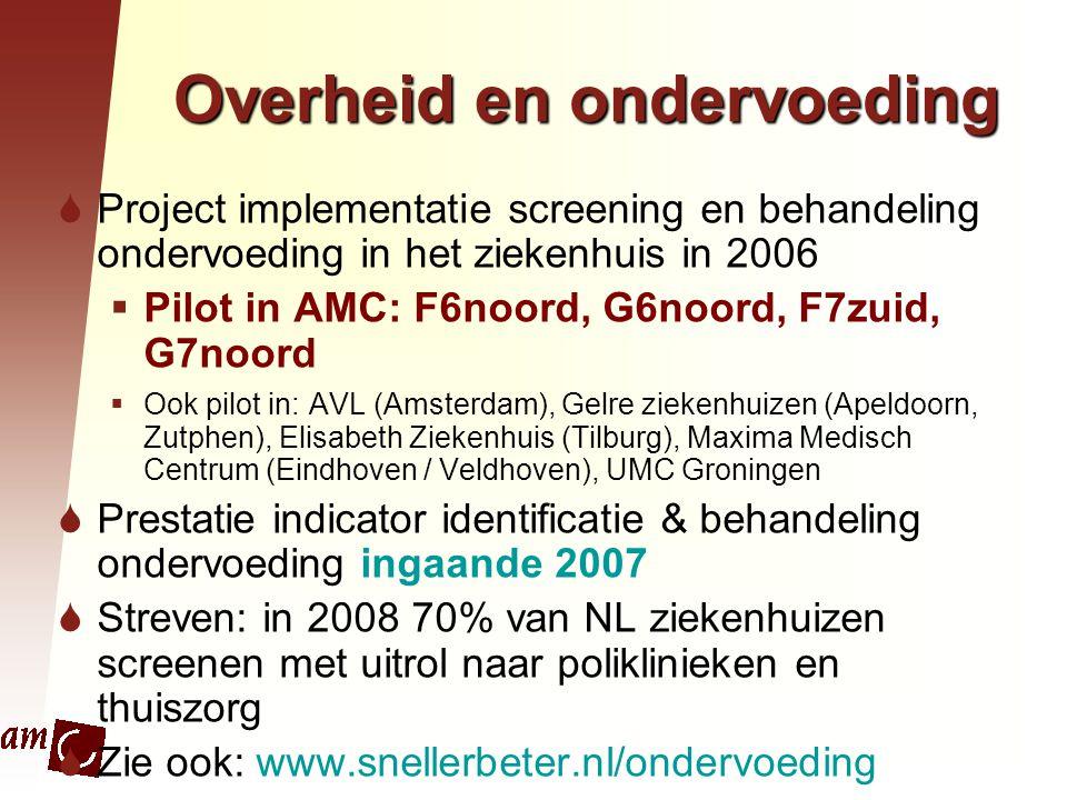 Overheid en ondervoeding  Project implementatie screening en behandeling ondervoeding in het ziekenhuis in 2006  Pilot in AMC: F6noord, G6noord, F7z
