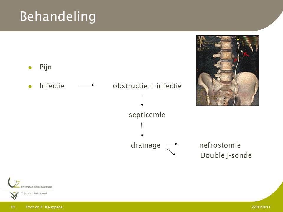 Prof.dr. F. Keuppens 19 22/01/2011 Behandeling Pijn Infectie obstructie + infectie septicemie drainage nefrostomie Double J-sonde