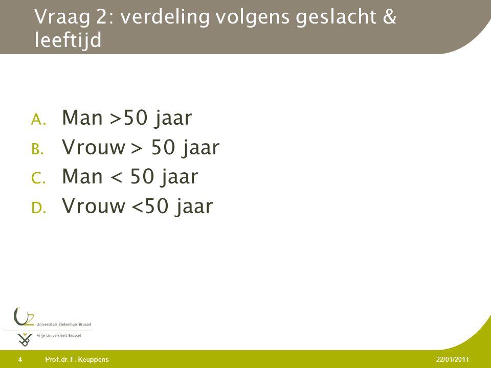 Prof.dr. F. Keuppens 4 22/01/2011 Vraag 2: verdeling volgens geslacht & leeftijd A. Man >50 jaar B. Vrouw > 50 jaar C. Man < 50 jaar D. Vrouw <50 jaar