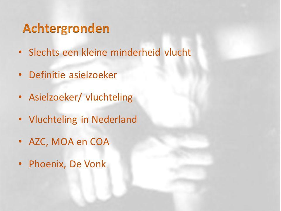 Slechts een kleine minderheid vlucht Definitie asielzoeker Asielzoeker/ vluchteling Vluchteling in Nederland AZC, MOA en COA Phoenix, De Vonk