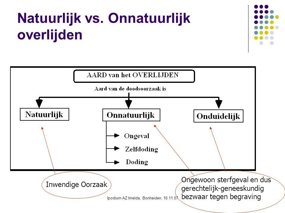Ipodium AZ Imelda, Bonheiden, 10.11.07 Natuurlijk vs. Onnatuurlijk overlijden Inwendige Oorzaak Ongewoon sterfgeval en dus gerechtelijk-geneeskundig b