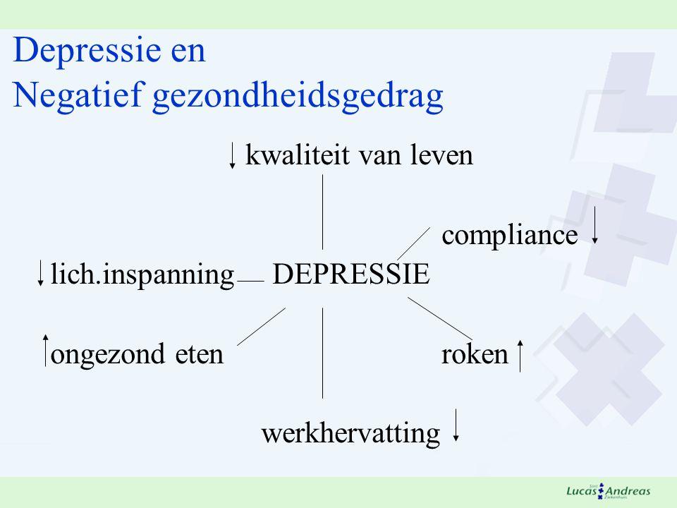 kwaliteit van leven compliance lich.inspanning DEPRESSIE ongezond eten roken werkhervatting Depressie en Negatief gezondheidsgedrag