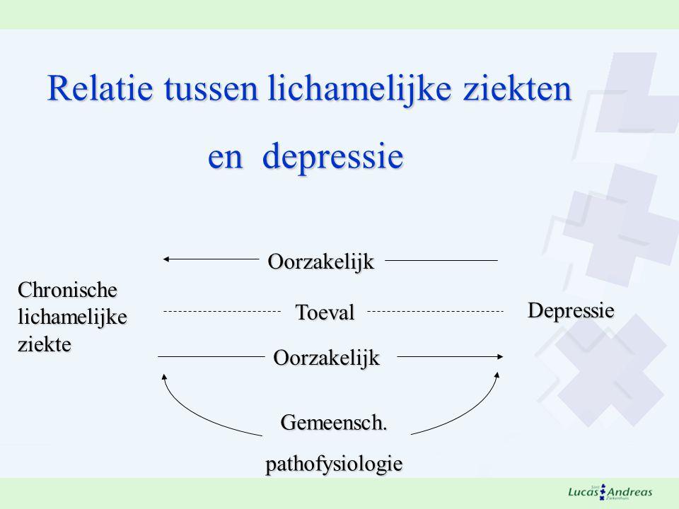 Relatie tussen lichamelijke ziekten Relatie tussen lichamelijke ziekten en depressie en depressie Toeval Oorzakelijk Oorzakelijk Gemeensch.pathofysiologie Depressie Chronische lichamelijke ziekte