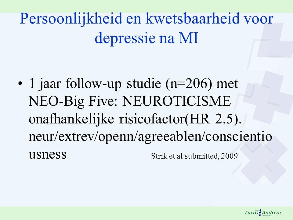 Persoonlijkheid en kwetsbaarheid voor depressie na MI 1 jaar follow-up studie (n=206) met NEO-Big Five: NEUROTICISME onafhankelijke risicofactor(HR 2.5).