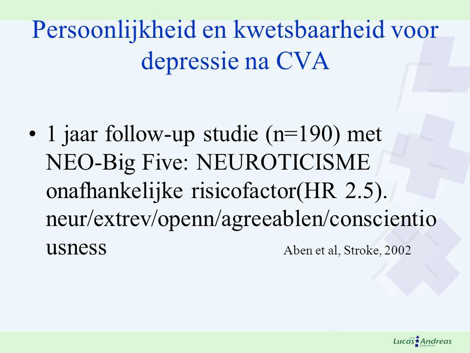 Persoonlijkheid en kwetsbaarheid voor depressie na CVA 1 jaar follow-up studie (n=190) met NEO-Big Five: NEUROTICISME onafhankelijke risicofactor(HR 2.5).