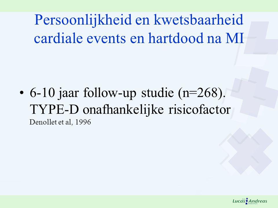 Persoonlijkheid en kwetsbaarheid cardiale events en hartdood na MI 6-10 jaar follow-up studie (n=268).