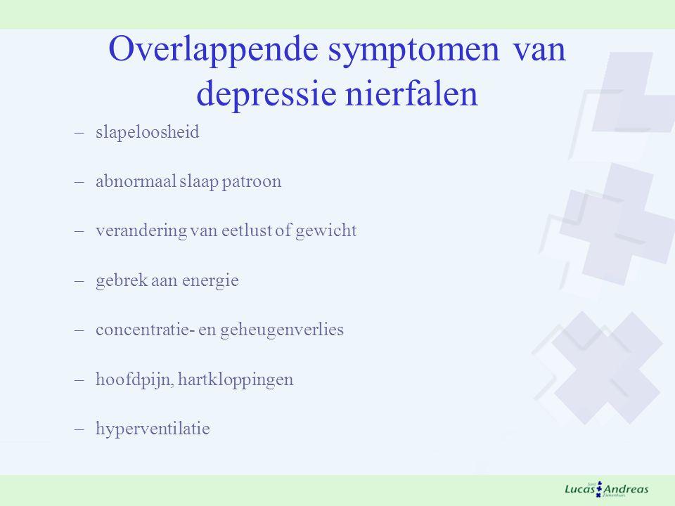 Overlappende symptomen van depressie nierfalen –slapeloosheid –abnormaal slaap patroon –verandering van eetlust of gewicht –gebrek aan energie –concentratie- en geheugenverlies –hoofdpijn, hartkloppingen –hyperventilatie